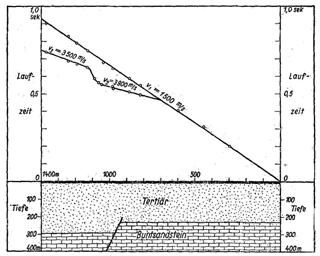 https://www.hist-geo-space-sci.net/11/71/2020/hgss-11-71-2020-f05